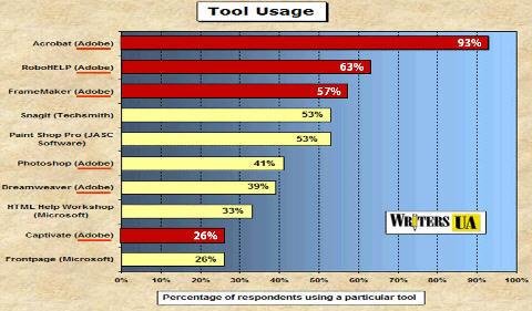 toolUsage.jpg
